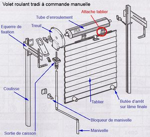 motorisation de volet roulant manuel funlab documentation. Black Bedroom Furniture Sets. Home Design Ideas